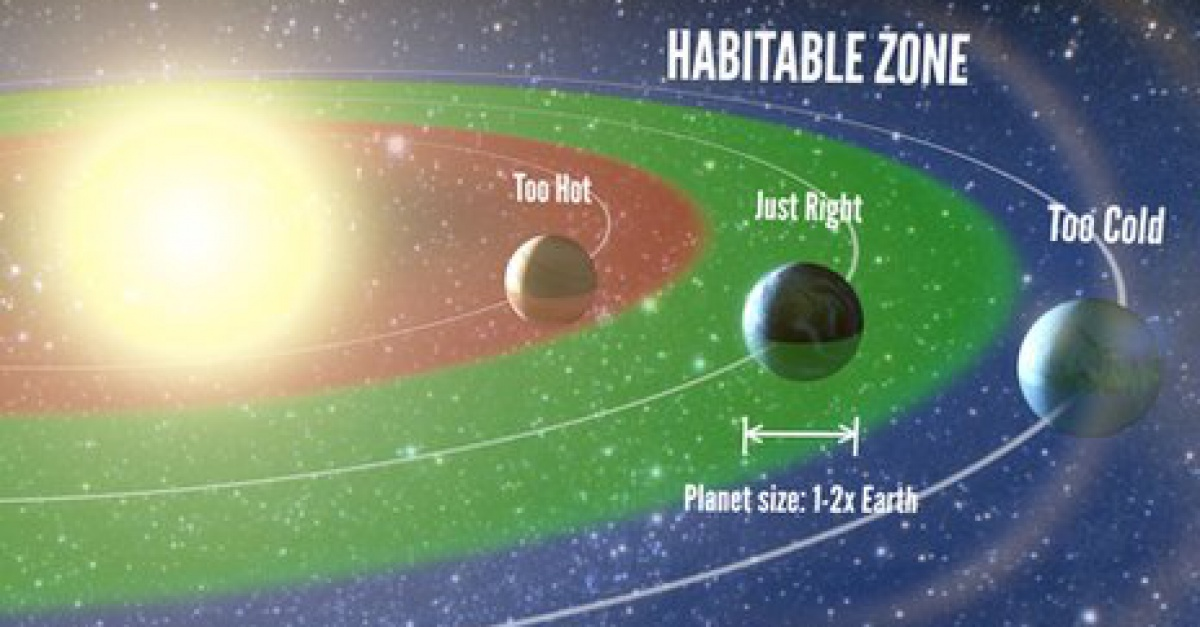 estimated habitable planets - photo #29