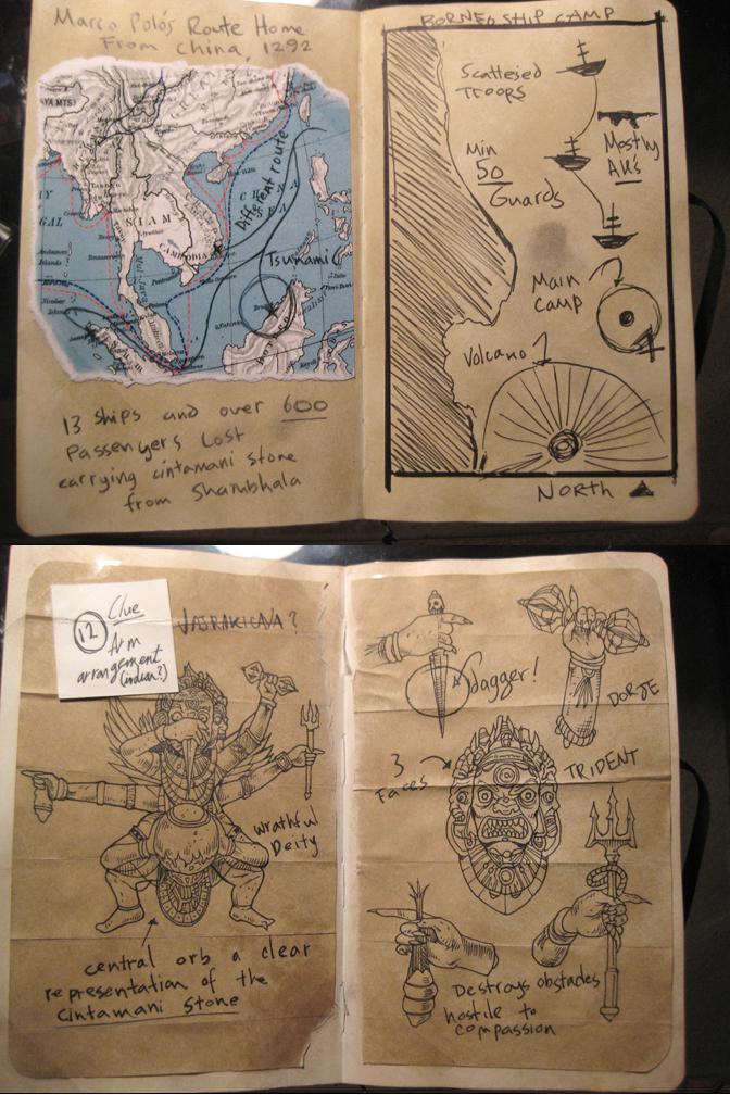 uncharted journal replica
