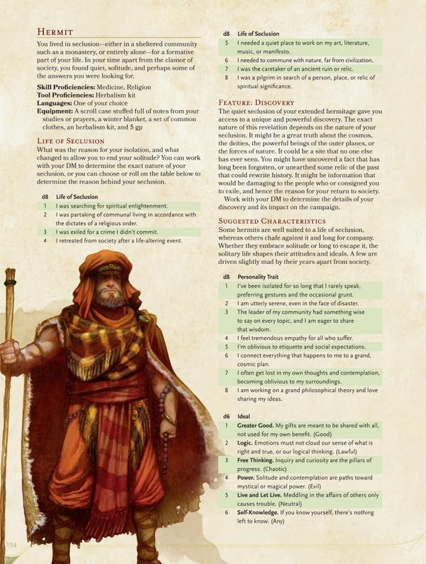 Player S Handbook 5e Gallery The Escapist