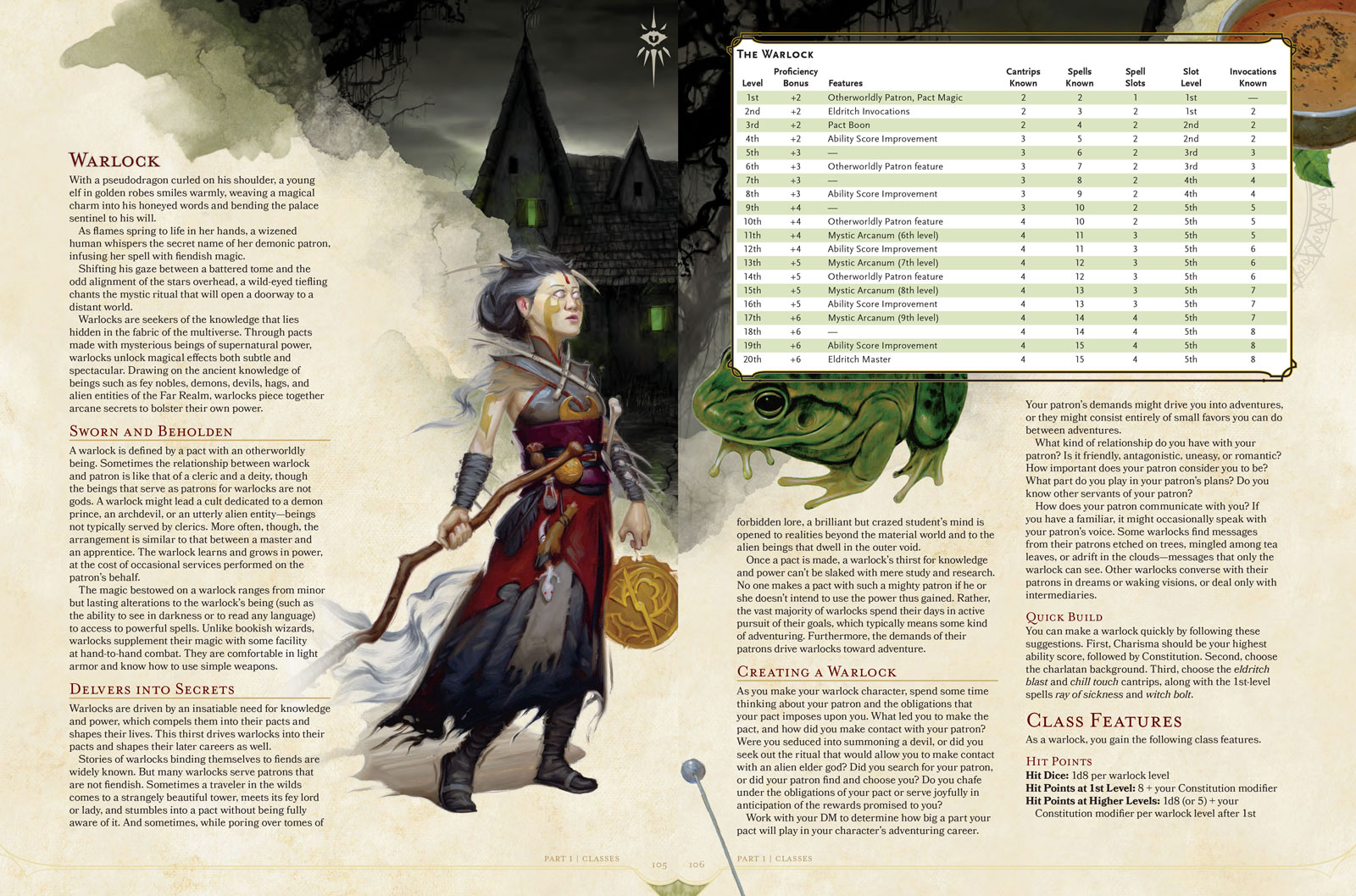 Here's the Classes and Specializations in the D&D Player's